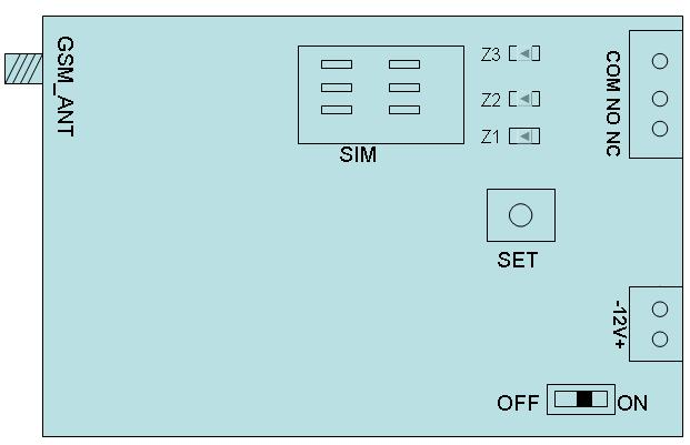 GSM Gate Opener - RTCC
